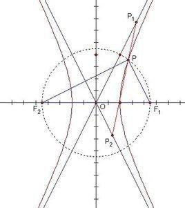 双曲线图片_双曲线渐近线方程_360百科