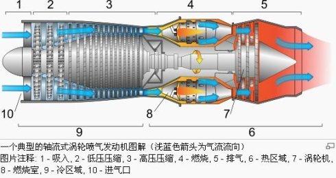 使用离心式喷气发动机的英国喷气战斗机和使用火箭式