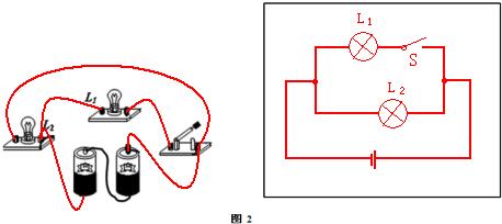 (1)将图1中的电池,开关,灯泡l_1和l_2串联起来组成电路,并在方框中画