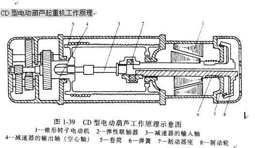 电葫芦电气原理图及其工作原理是什么样的?