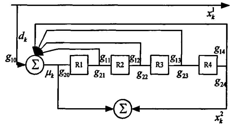 turbo编码器 电路图