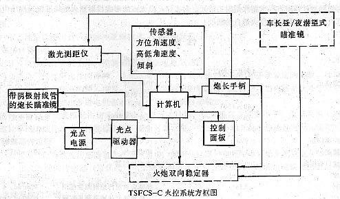 电路 电路图 电子 户型 户型图 平面图 原理图 494_290