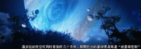 潘多拉星球