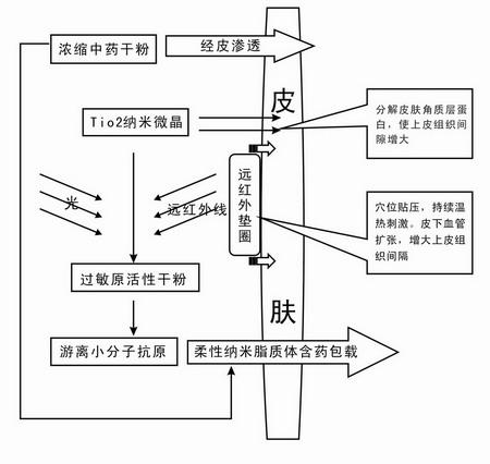 电路 电路图 电子 设计 素材 原理图 450_426