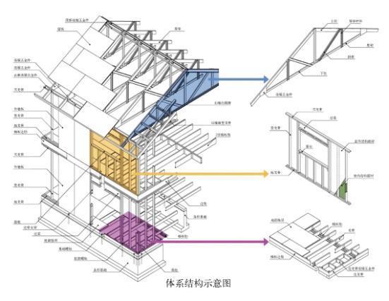 三代房子设计图纸