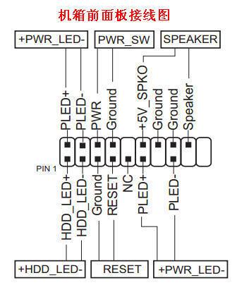 1.  华硕b150a主板机箱面板接线(f-panel)针位图如下